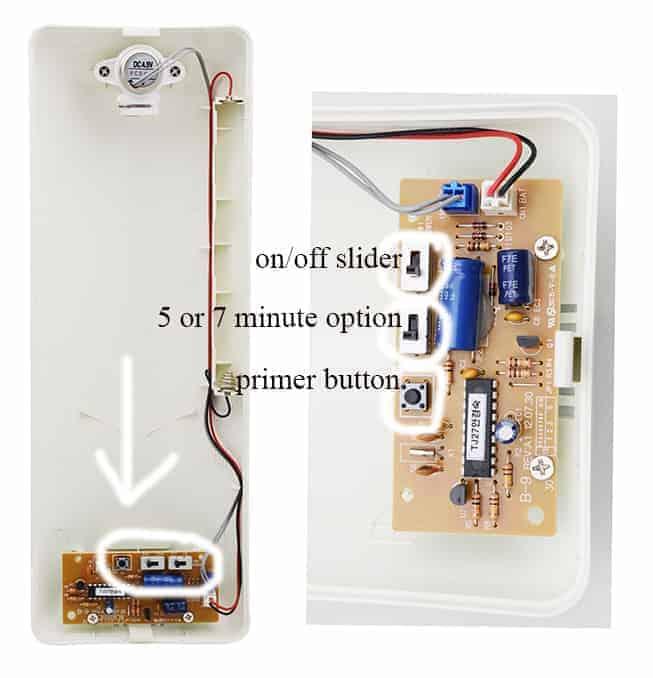 Inside an Automatic Dispenser